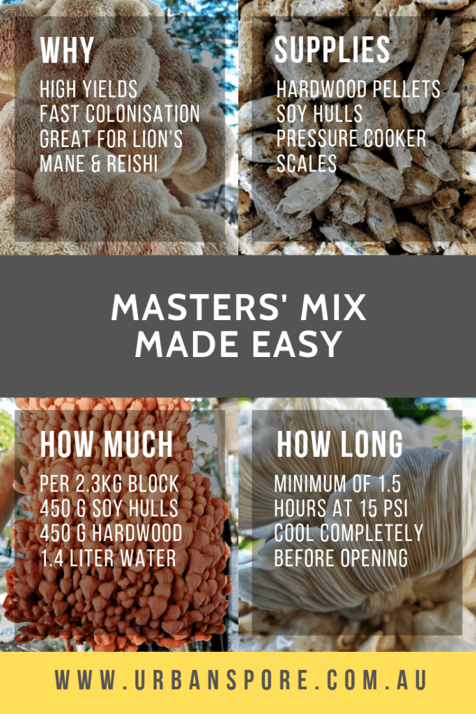 How To Prepare Master's Mix Substrate - The Complete Guide